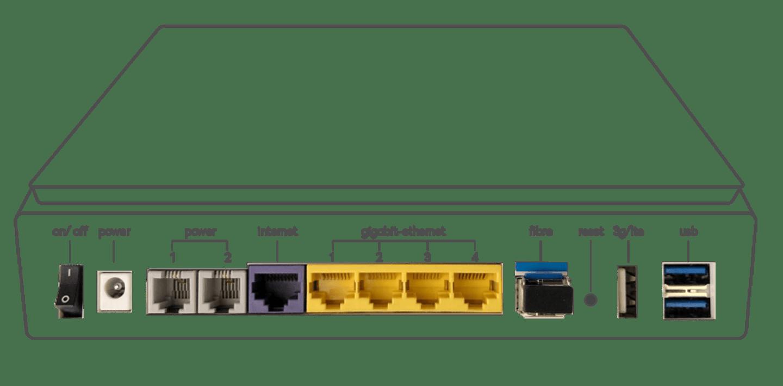 internet box-2